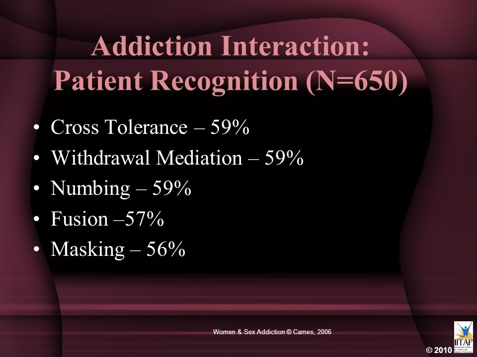 Addiction Interaction: Patient Recognition (N=650)