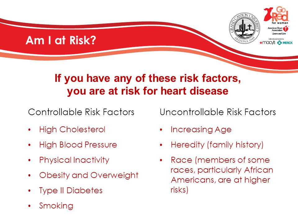 Am I at Risk If you have any of these risk factors, you are at risk for heart disease. Controllable Risk Factors.