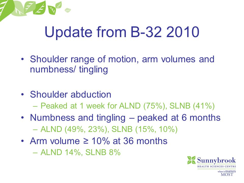 Update from B-32 2010 Shoulder range of motion, arm volumes and numbness/ tingling. Shoulder abduction.