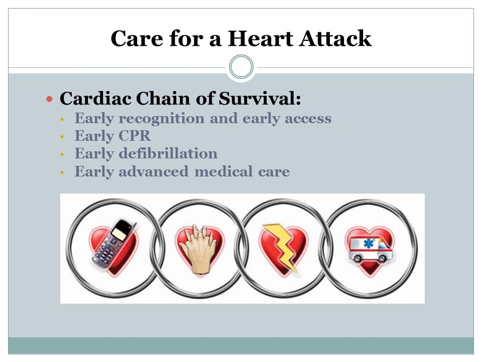 Care for a Heart Attack Cardiac Chain of Survival: