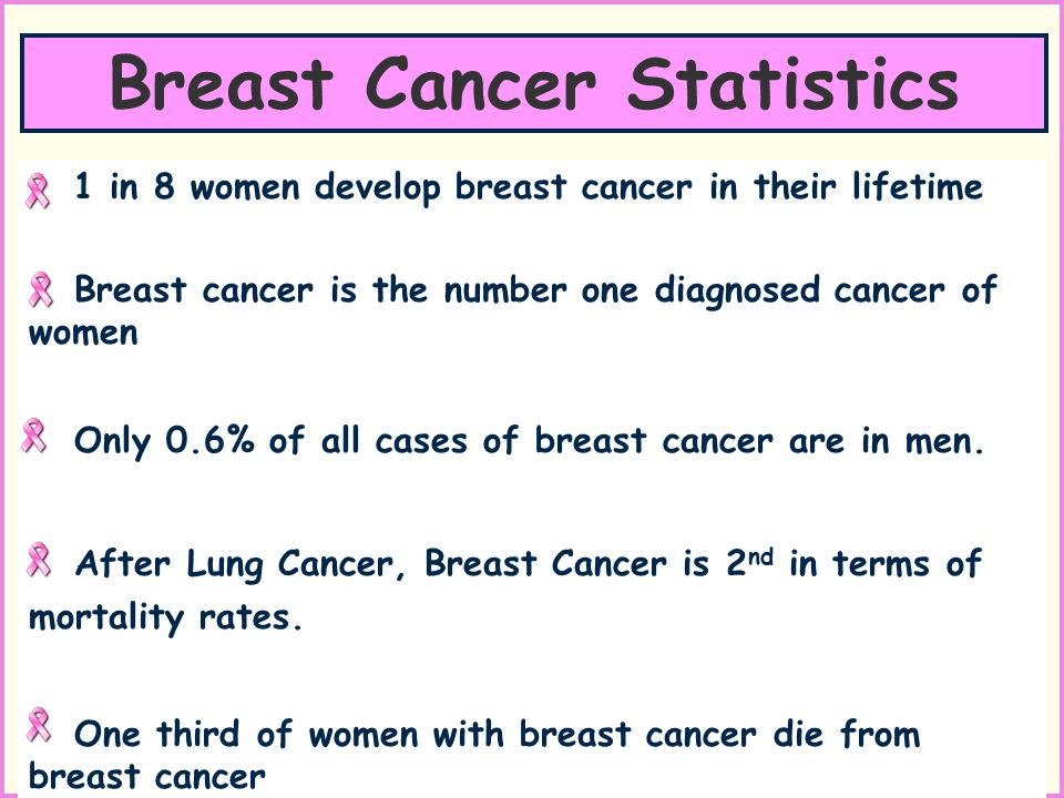 Consider, breast cancer statistics for something is
