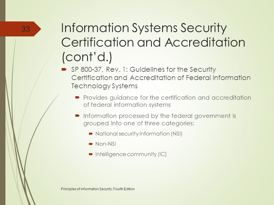Principles Of Information Security Fourth Edition Ppt Download