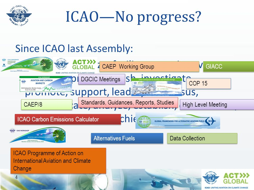 ICAO—No progress