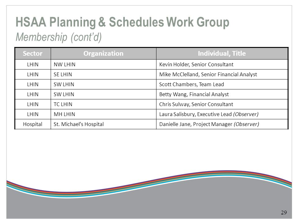 HSAA Planning & Schedules Work Group Membership (cont'd)