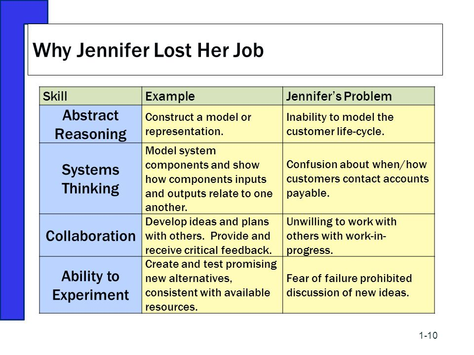 Why Jennifer Lost Her Job
