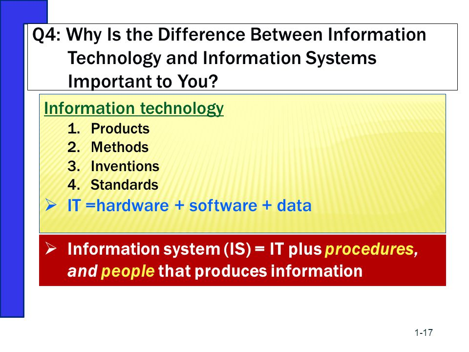 Q4: Why Is the Difference Between Information Technology and Information Systems Important to You