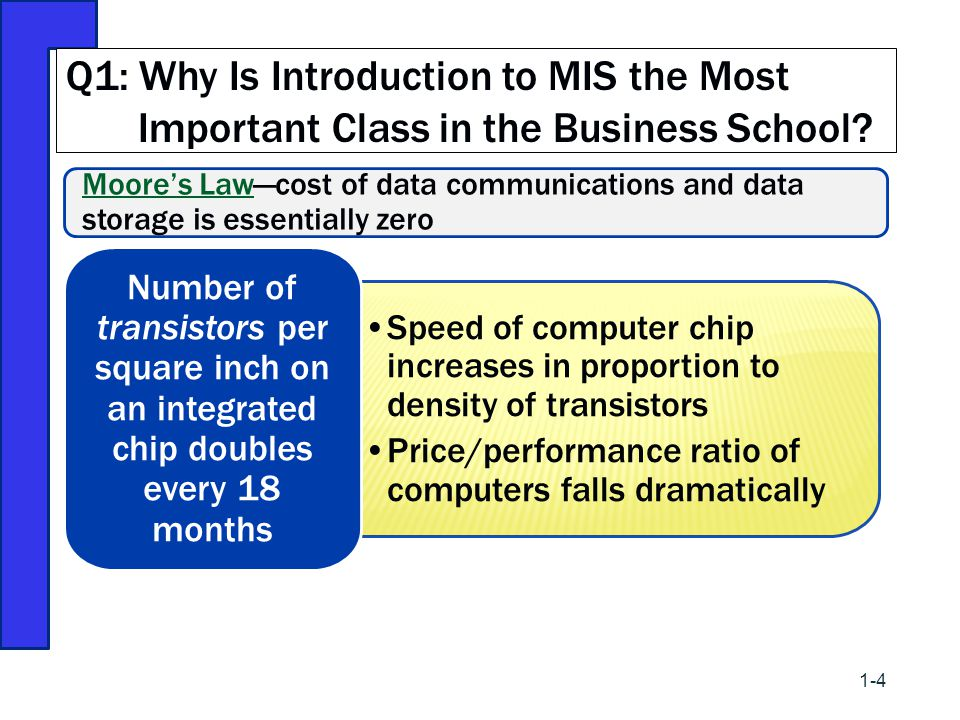 Q1: Why Is Introduction to MIS the Most Important Class in the Business School