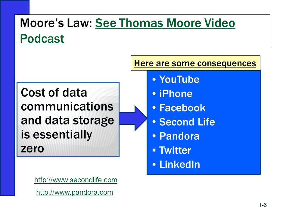 Moore's Law: See Thomas Moore Video Podcast