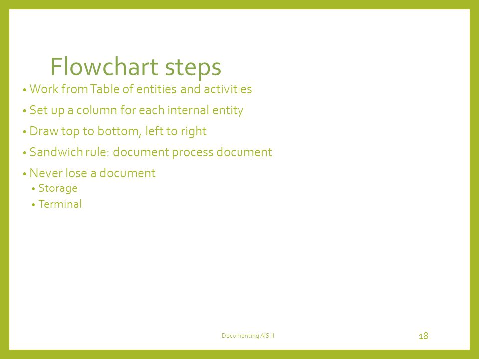 Flowchart steps Work from Table of entities and activities