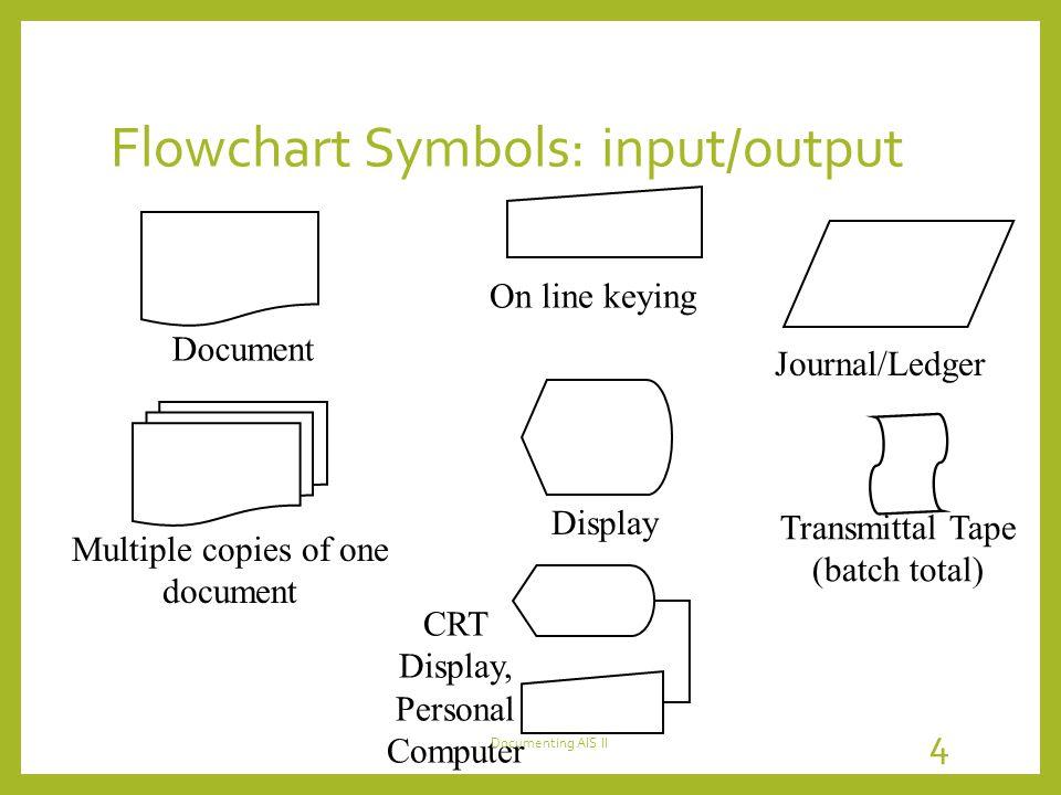 Documenting An Ais Ii Flowcharts Documenting Ais Ii Ppt Video