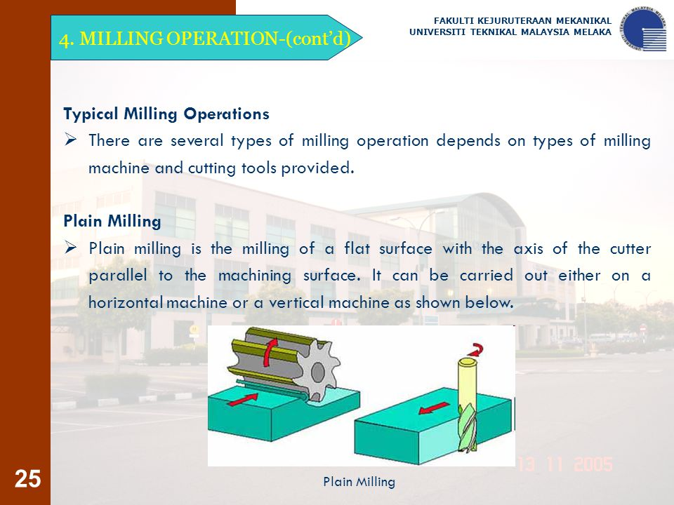 4. MILLING OPERATION-(cont'd)