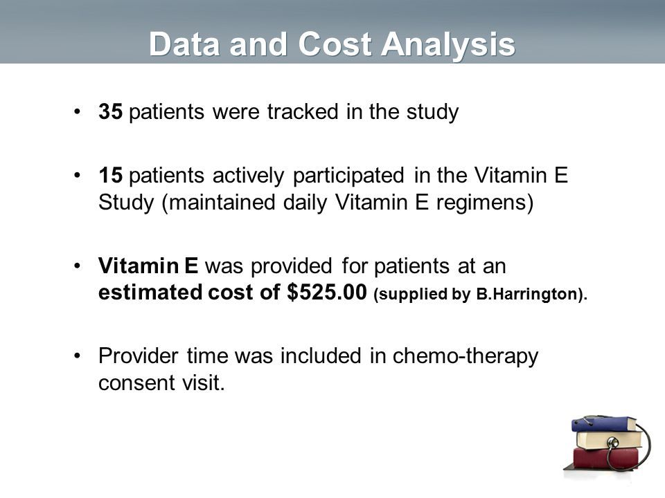 Data and Cost Analysis 35 patients were tracked in the study