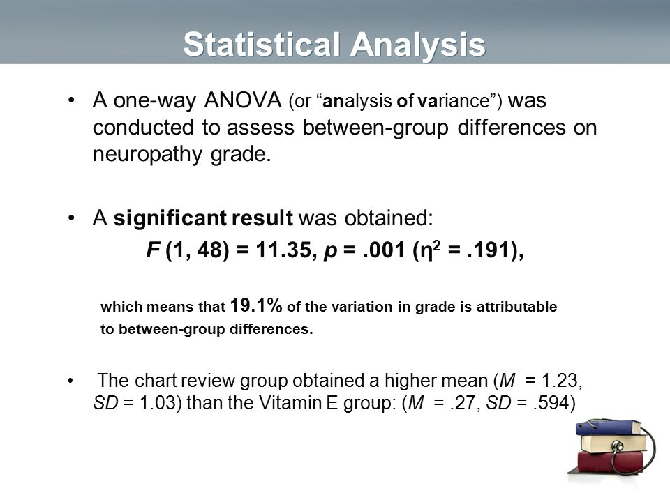 Statistical Analysis A one-way ANOVA (or analysis of variance ) was conducted to assess between-group differences on neuropathy grade.