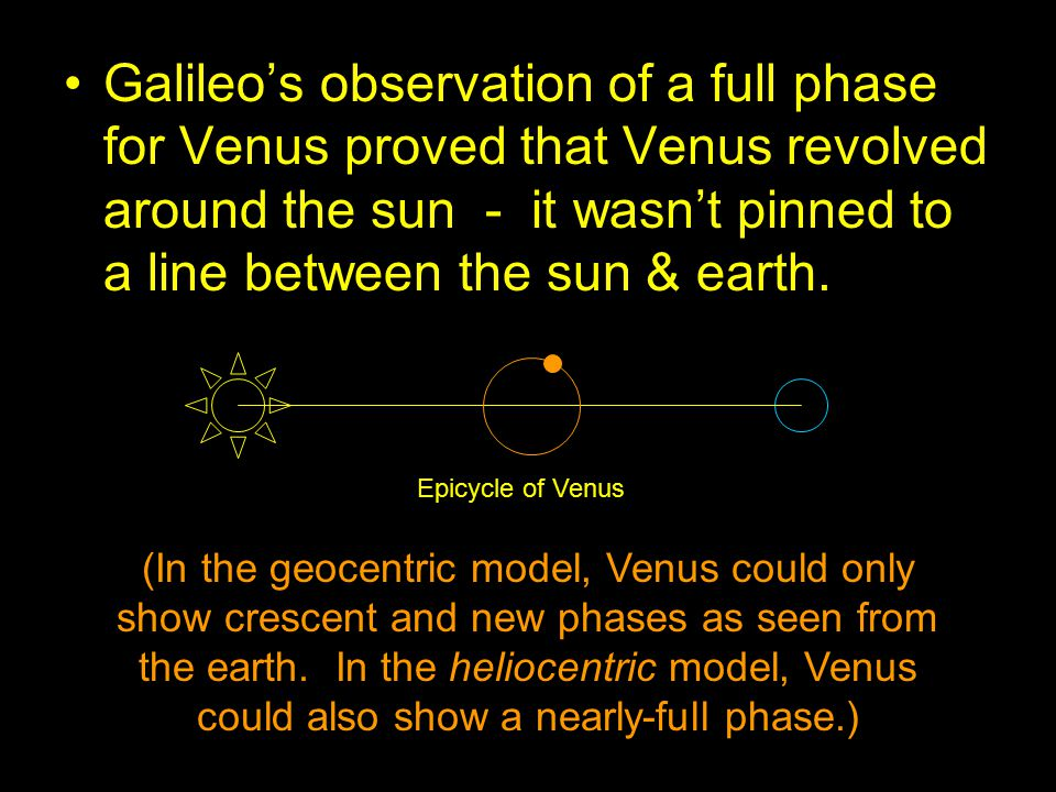 Galileo's observation of a full phase for Venus proved that Venus revolved around the sun - it wasn't pinned to a line between the sun & earth.