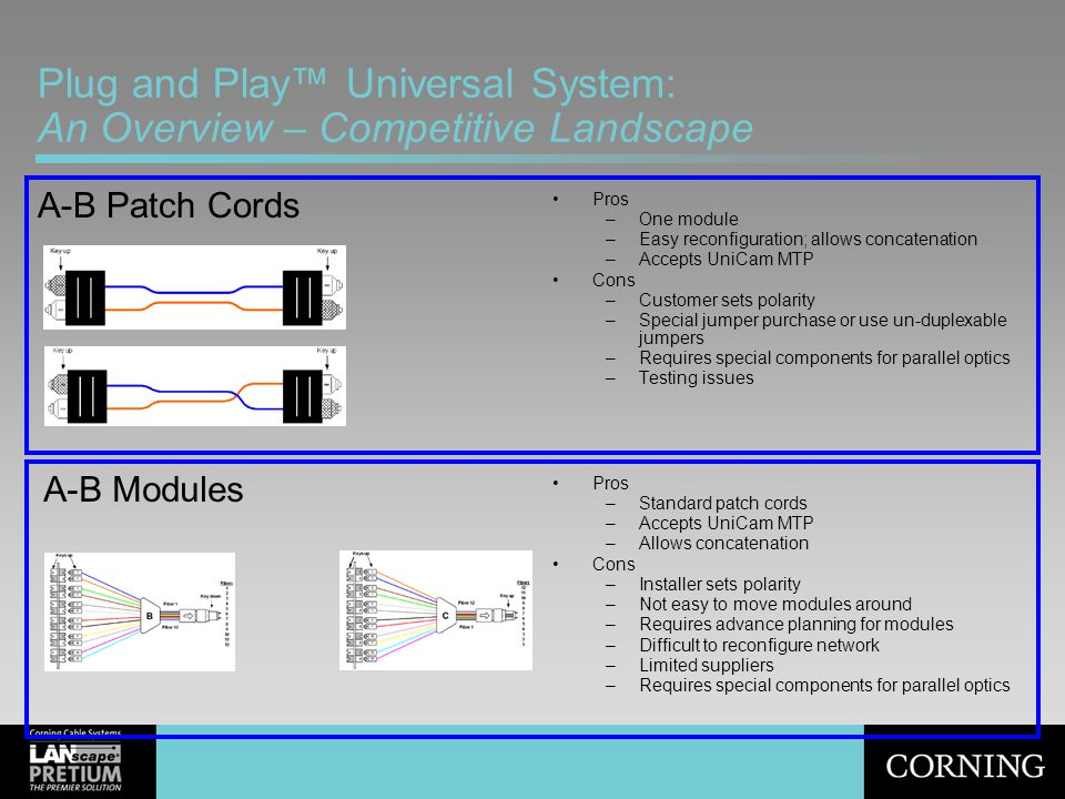 How is it different – UNIVERSAL SYSTEM - ppt video online download