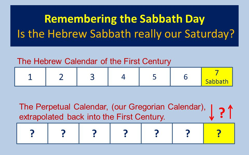 Remembering the Sabbath Day Is the Hebrew Sabbath really our Saturday