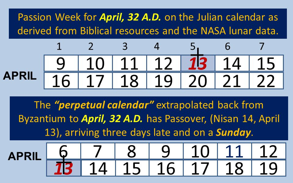 Passion Week for April, 32 A. D