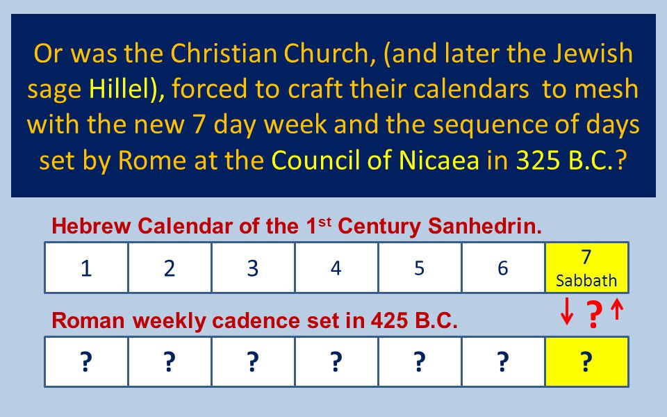 Or was the Christian Church, (and later the Jewish sage Hillel), forced to craft their calendars to mesh with the new 7 day week and the sequence of days set by Rome at the Council of Nicaea in 325 B.C.