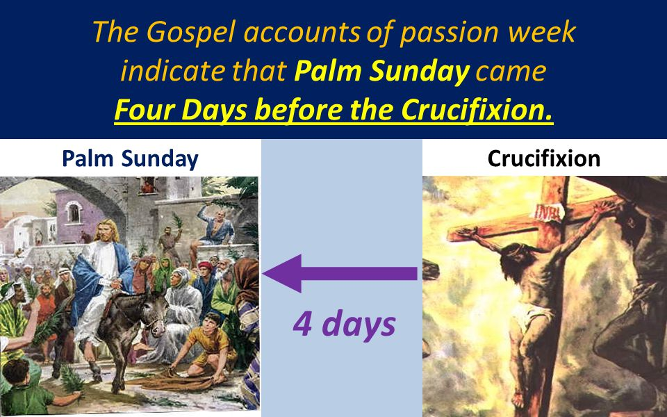 The Gospel accounts of passion week indicate that Palm Sunday came Four Days before the Crucifixion.
