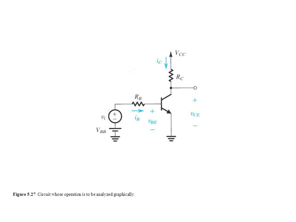 sedr42021_0527.jpg Figure 5.27 Circuit whose operation is to be analyzed graphically.