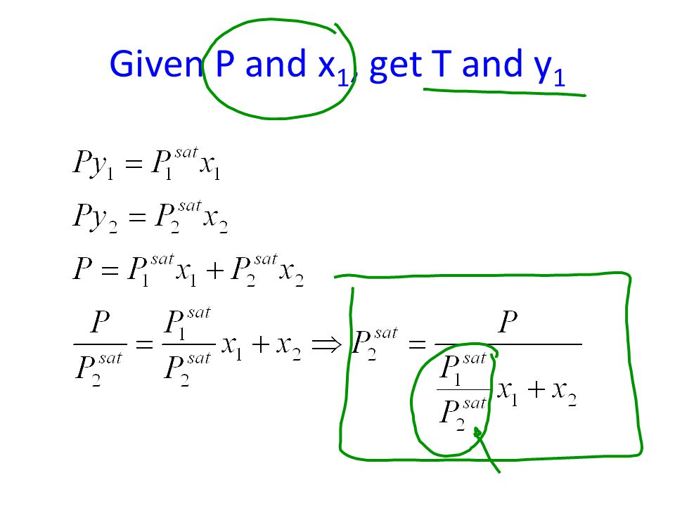 Given P and x1, get T and y1