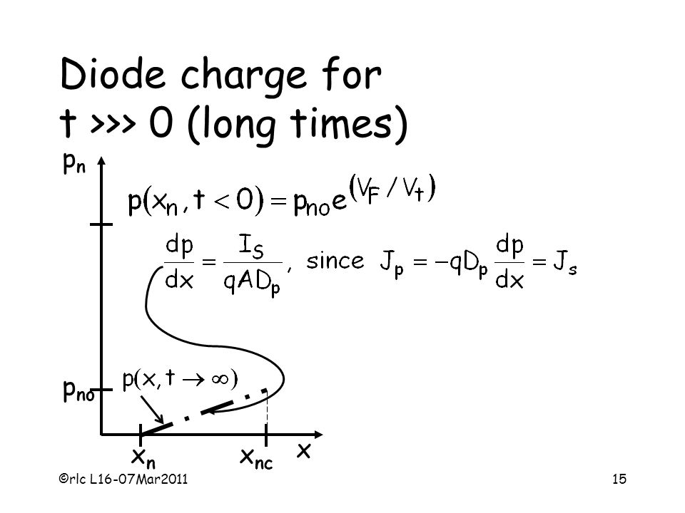 Diode charge for t >>> 0 (long times)