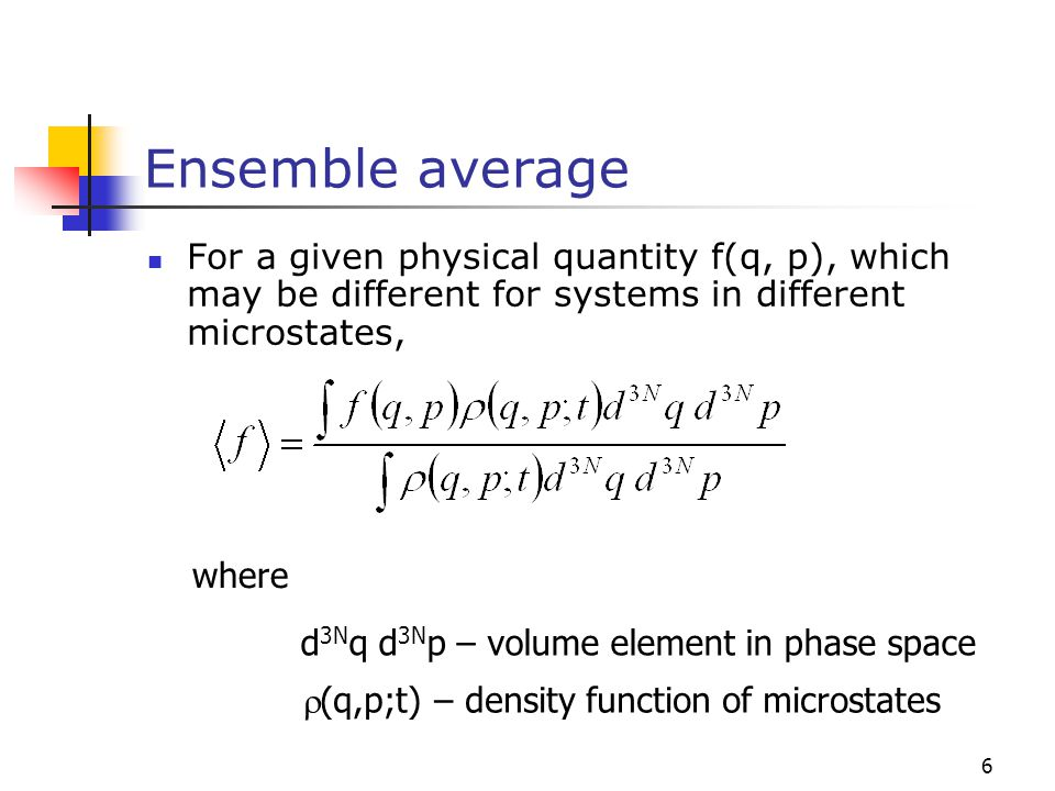 Ensemble average For a given physical quantity f(q, p), which may be different for systems in different microstates,