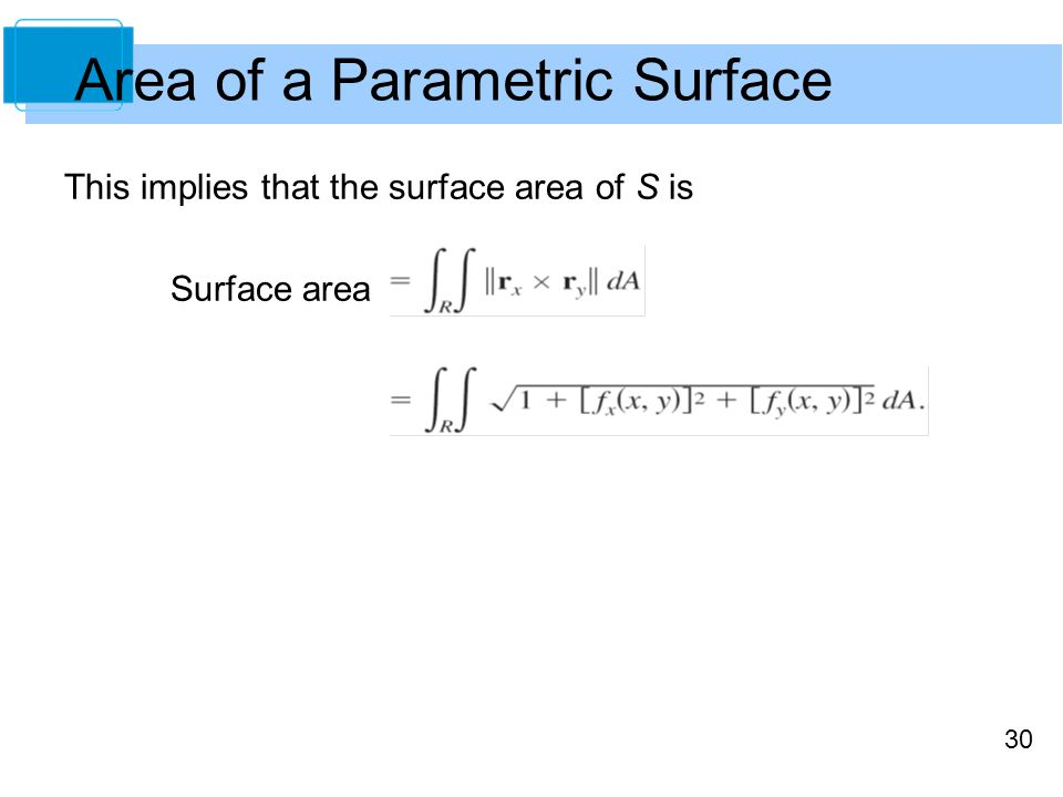 Area of a Parametric Surface