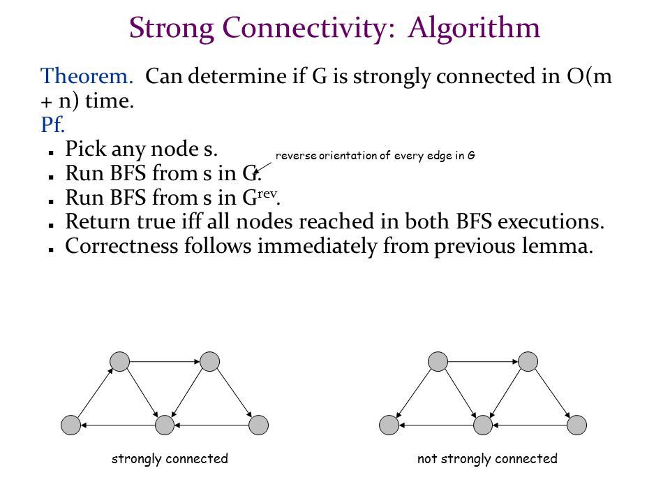 Strong Connectivity: Algorithm