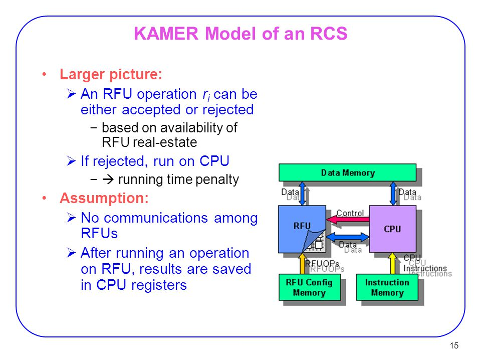 KAMER Model of an RCS Larger picture: