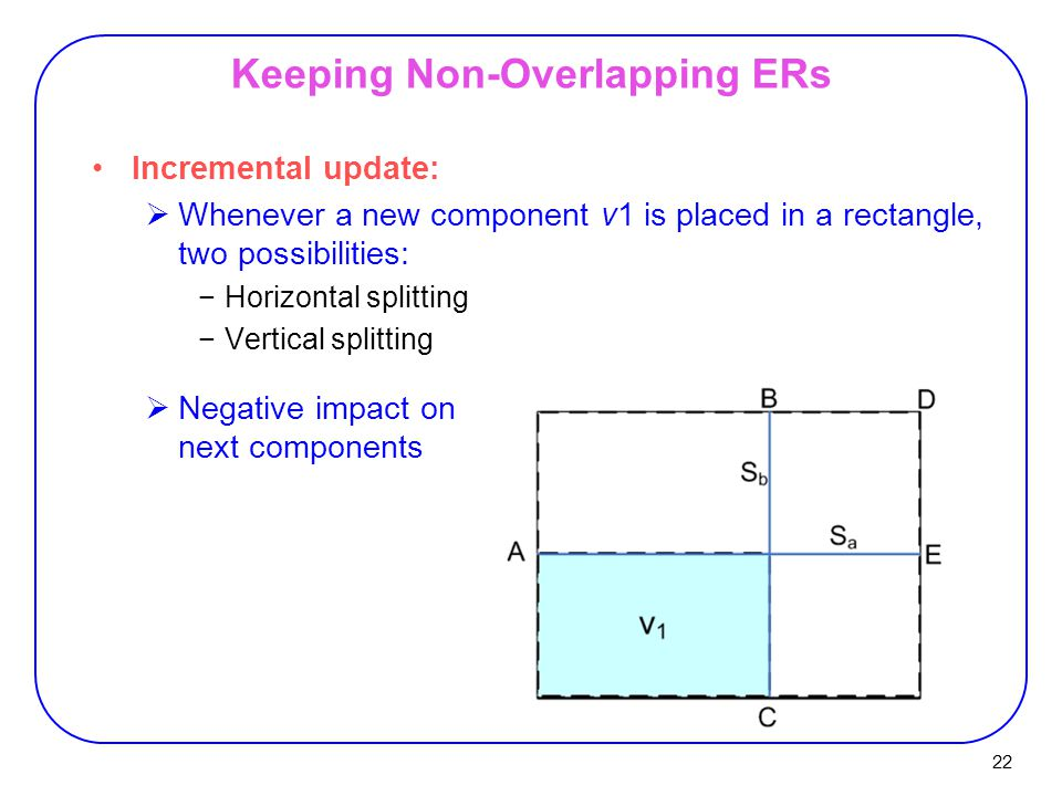 Keeping Non-Overlapping ERs