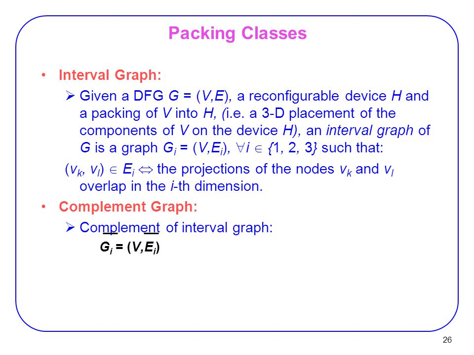 Packing Classes Interval Graph: