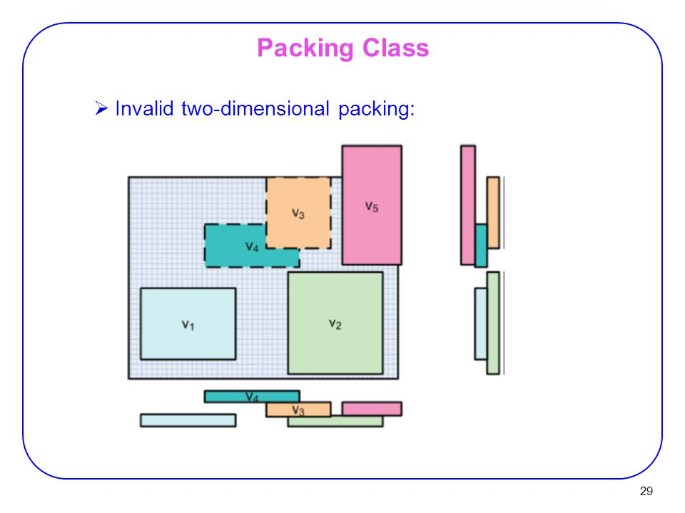 Packing Class Invalid two-dimensional packing: