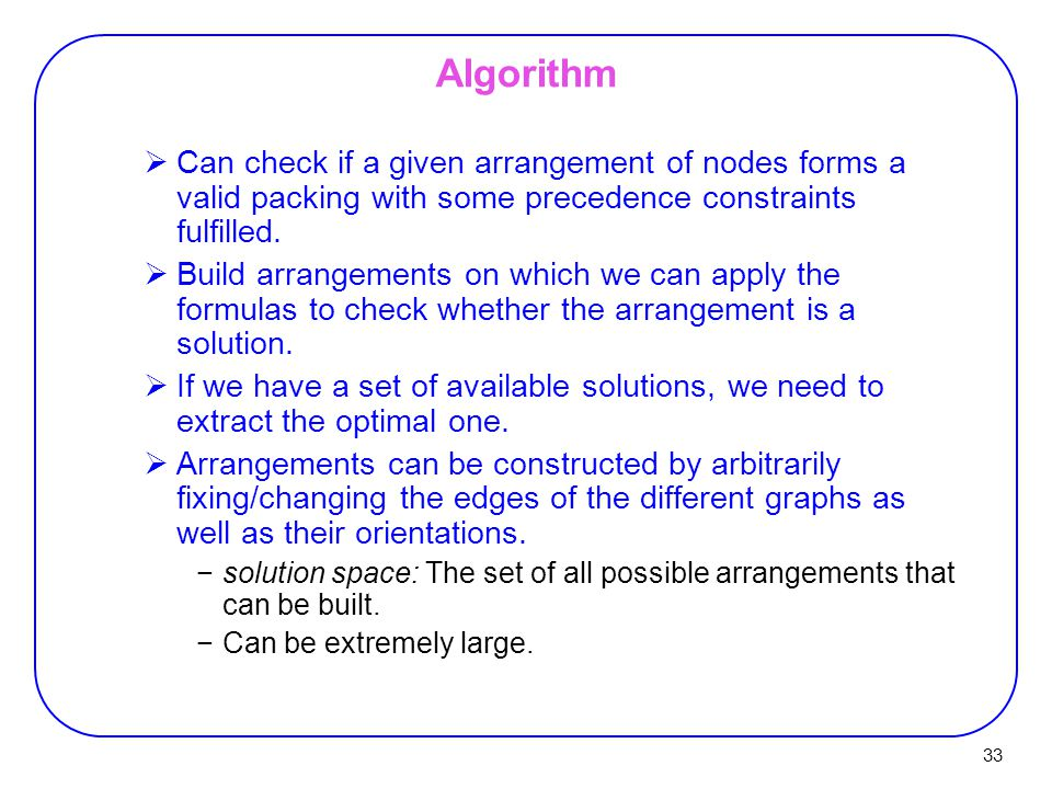 Algorithm Can check if a given arrangement of nodes forms a valid packing with some precedence constraints fulfilled.