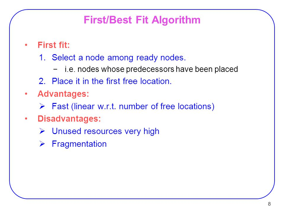 First/Best Fit Algorithm