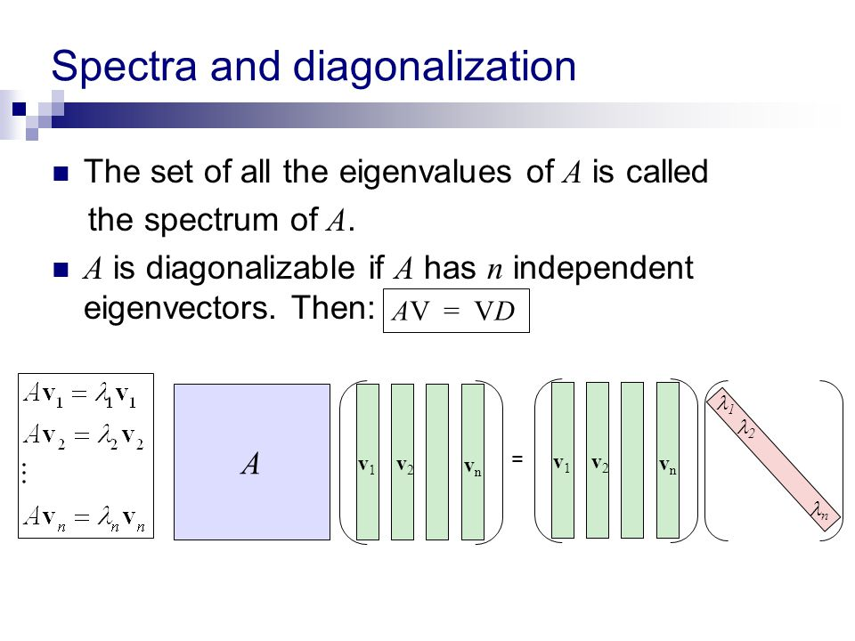 Spectra and diagonalization