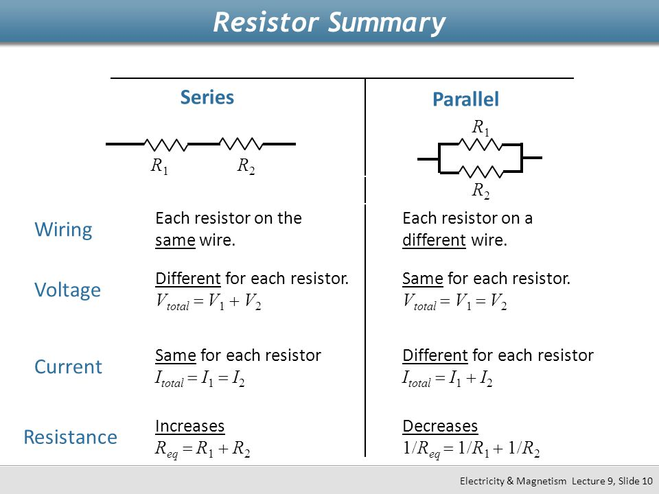 Resistor Summary Series Parallel Wiring Voltage Current Resistance R1