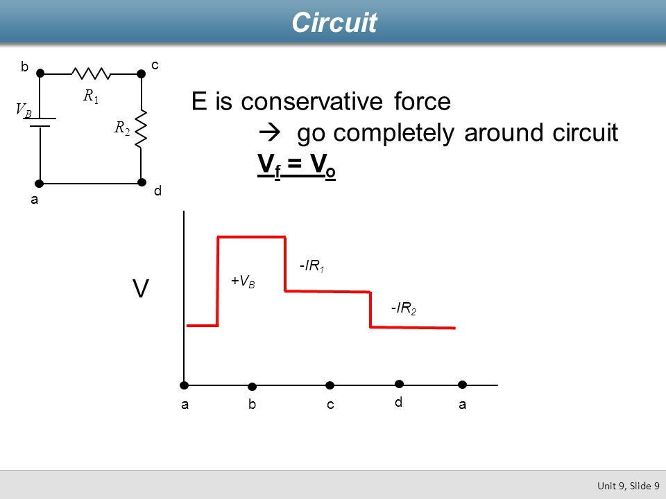 Circuit E is conservative force  go completely around circuit Vf = Vo