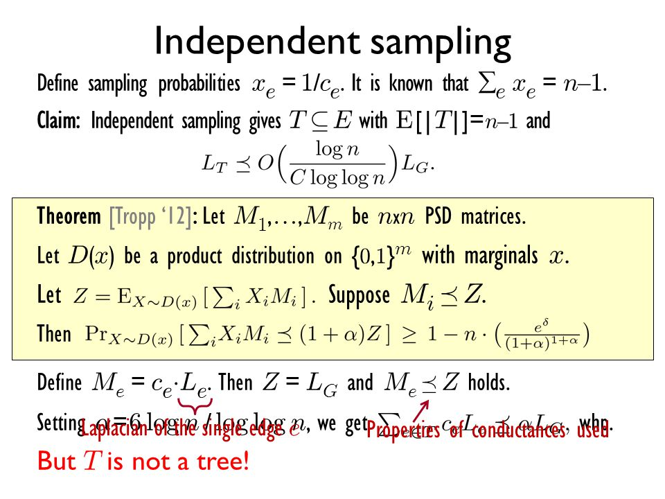 Independent sampling Let Suppose Mi ¹ Z.