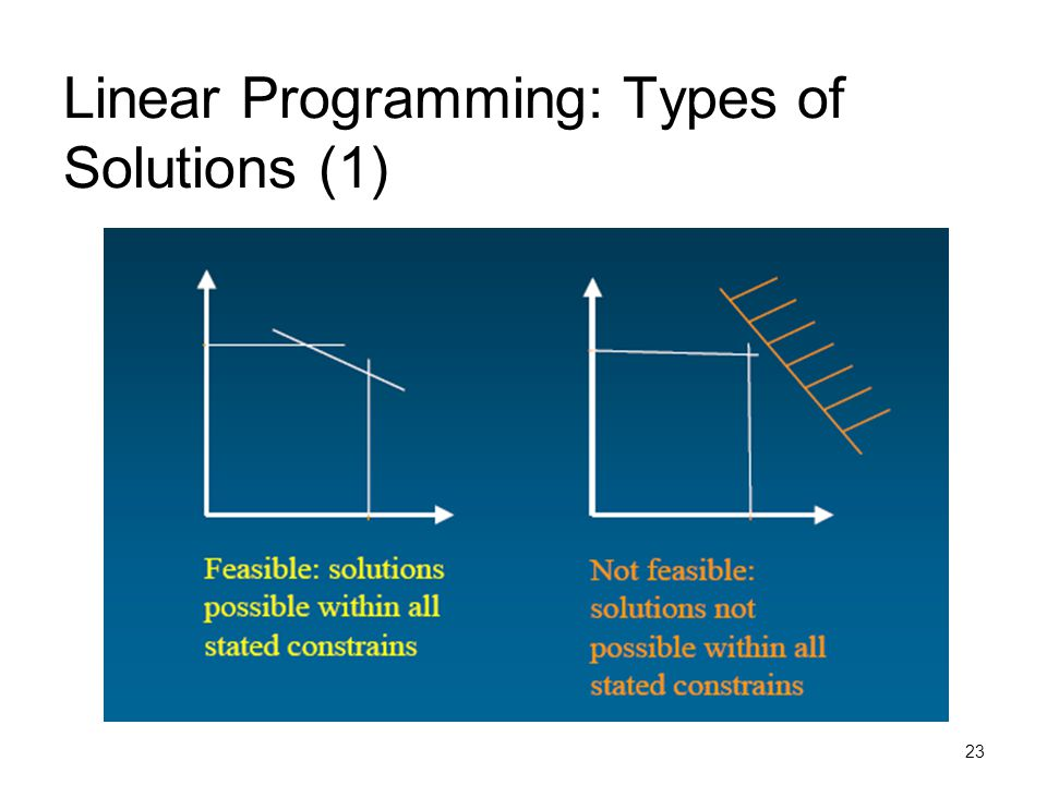 Linear Programming: Types of Solutions (1)