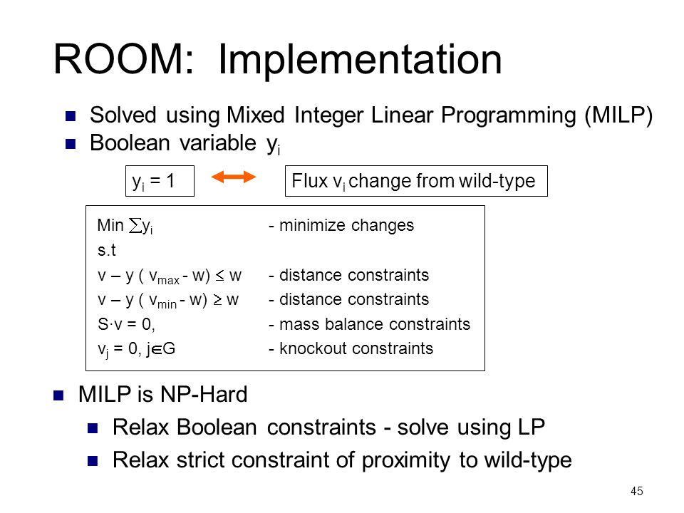 ROOM: Implementation Solved using Mixed Integer Linear Programming (MILP) Boolean variable yi. yi = 1.