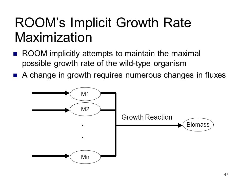 ROOM's Implicit Growth Rate Maximization