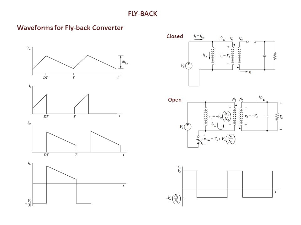 Waveforms for Fly-back Converter