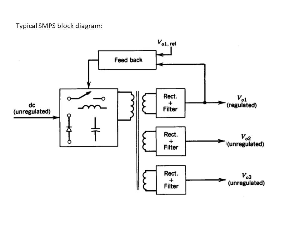 Typical SMPS block diagram: