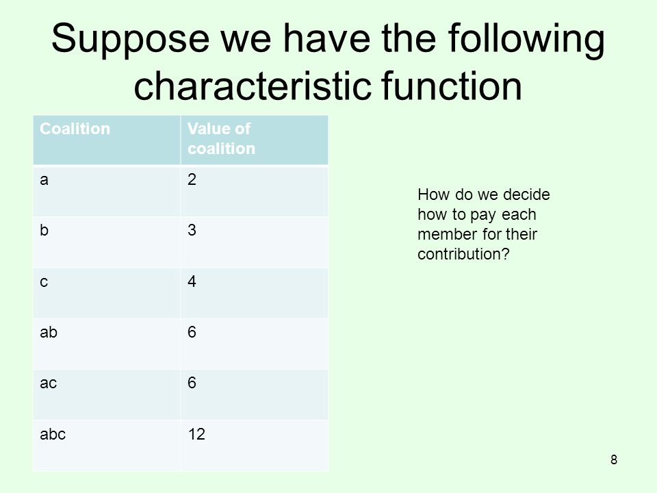 Suppose we have the following characteristic function