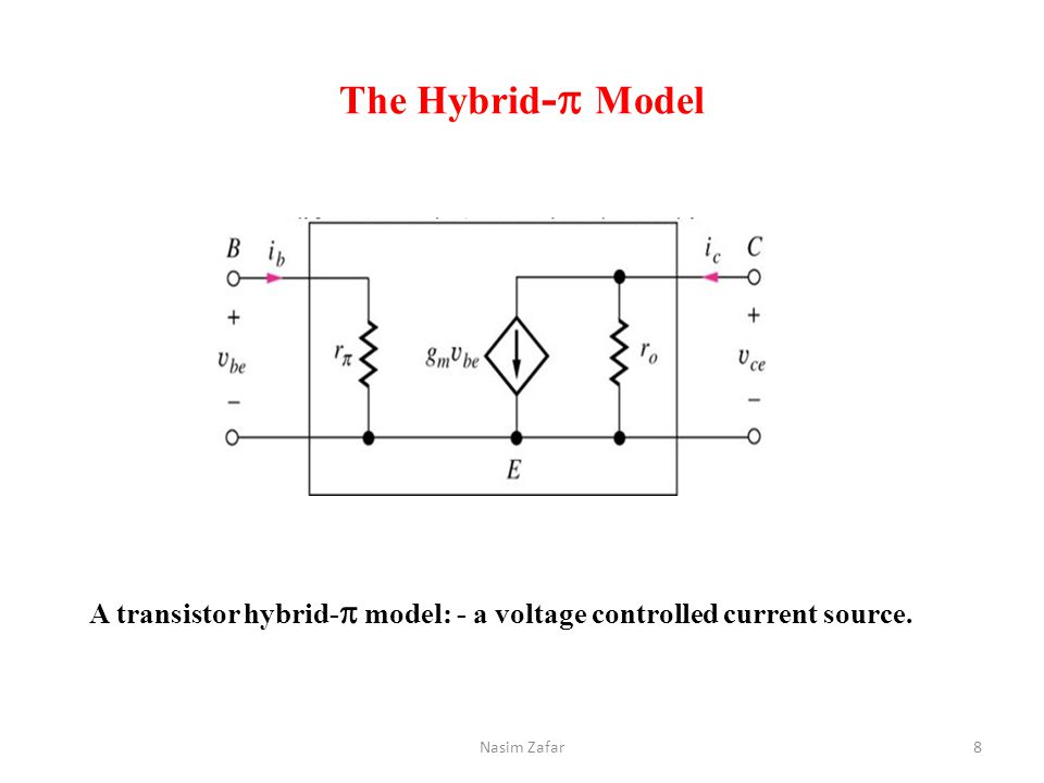 The Hybrid-p Model A transistor hybrid-p model: - a voltage controlled current source. Nasim Zafar
