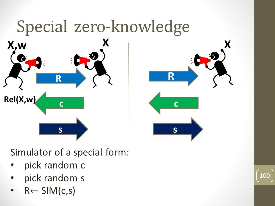 Special zero-knowledge