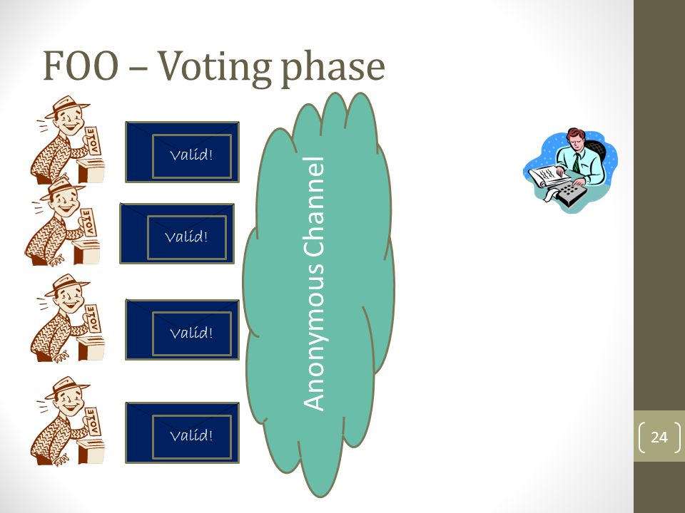 FOO – Voting phase Anonymous Channel Valid! Valid! Valid! Valid!