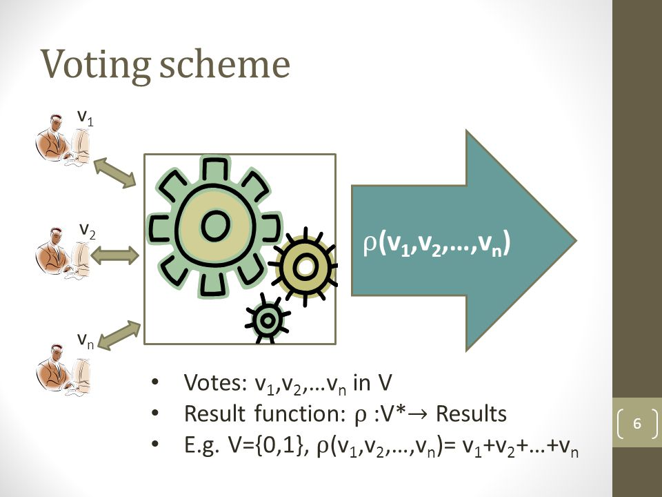 Voting scheme ρ(v1,v2,…,vn) Votes: v1,v2,…vn in V
