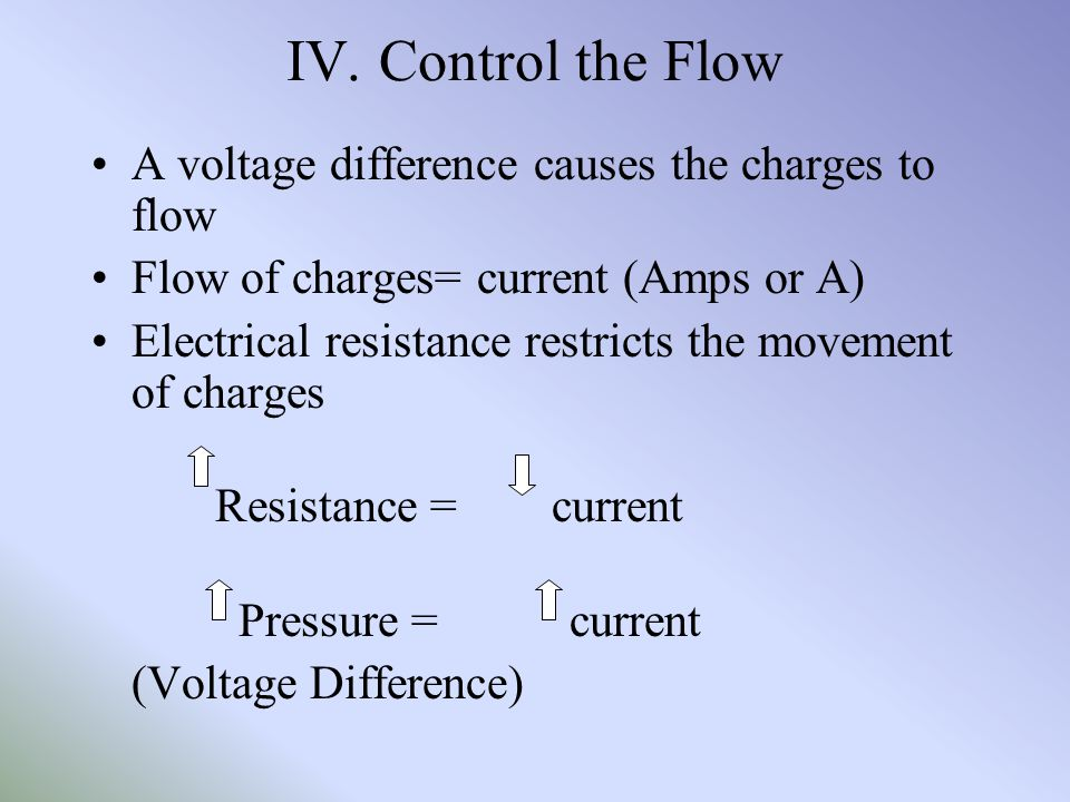 IV. Control the Flow A voltage difference causes the charges to flow
